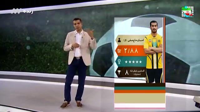 برنامه 90: تیم فوتبال منتخب باشگاهی  ایران 96-95