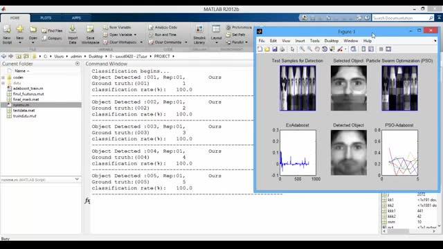 پروژه الگوریتم ازدحام ذرات بهینه بر پایه آدابوست جهت تشخیص اشیا با نرم افزار MATLAB