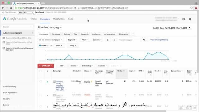#34 بهبود کمپین تبلیغات گوگل در آزمایشگاه ادوردز