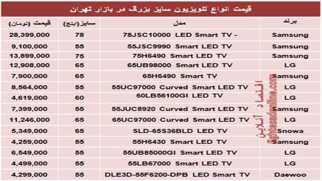 قیمت انواع تلویزیون سایز بزرگ