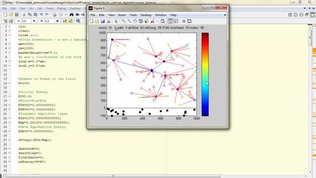 فیلم کاهش مصرف انرژی و افزایش طول عمر شبکه در MATLAB