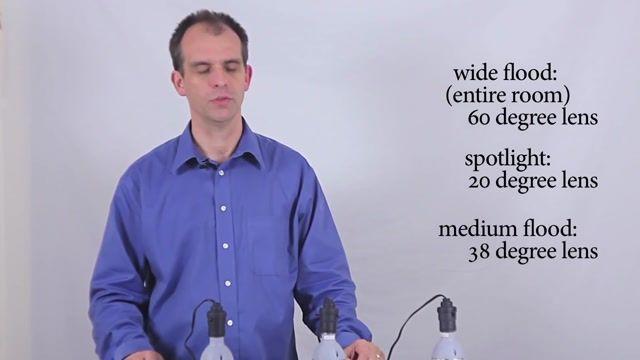 برای نورپردازی از لنز چند درجه استفاده کنیم؟