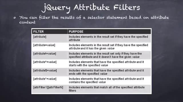 8- فیلترهای نسبتی در جی کویری jQuery