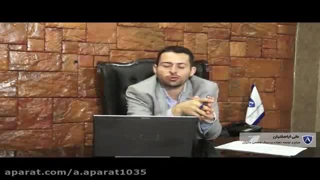 طراحی مدلی برای مدیریت ریسک سرمایهگذاری در بورس اوراق بهادار تهران با استفاده ا
