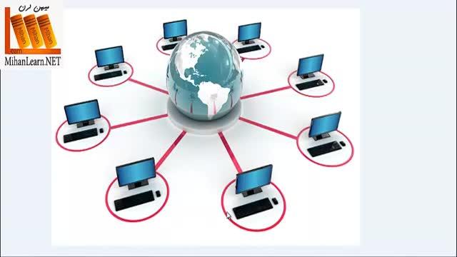 Metric - Remote Desktop - Telnet در شبکه های کامپیوتری