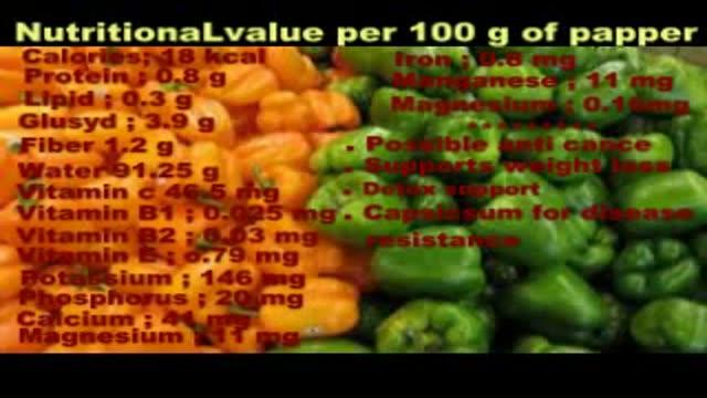 properties cayenne pepper.خواص فوق العاده فلفل دلمه ای