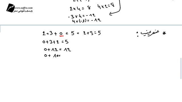 ریاضی صنف هفتم- ادامه درس چهارم-مجموعه اعداد