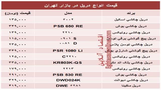 قیمت انواع دریل در بازار تهران