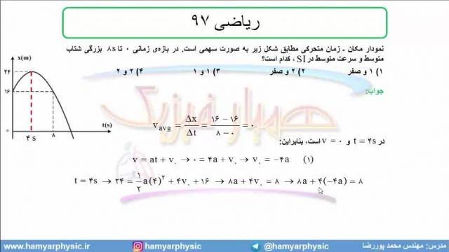 جلسه 63 فیزیک دوازدهم - حرکت با شتاب ثابت 31 تست ریاضی 97 - مدرس محمد پوررضا