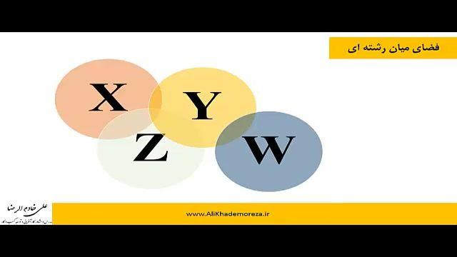 استراتژی یادگیری موفق برای کارآفرینان | مدرس علی خادم الرضا
