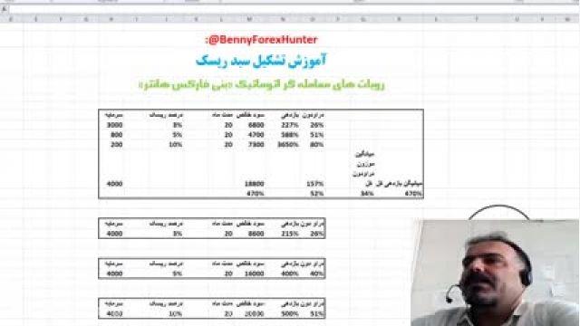 ربات معامله گر اتوماتیک بورس تهران و فارکس 3