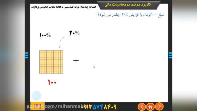 آموزش رایگان ریاضی پایه ششم - فصل 6 - کسر نسبت و تناسب ادامه درس سوم