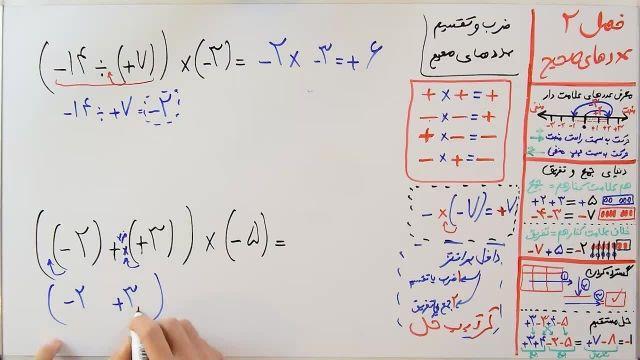 آموزش ریاضی پایه هفتم - فصل دوم- بخش پنجم - نحوه حل سوالات ترکیبی و پرانتز دار