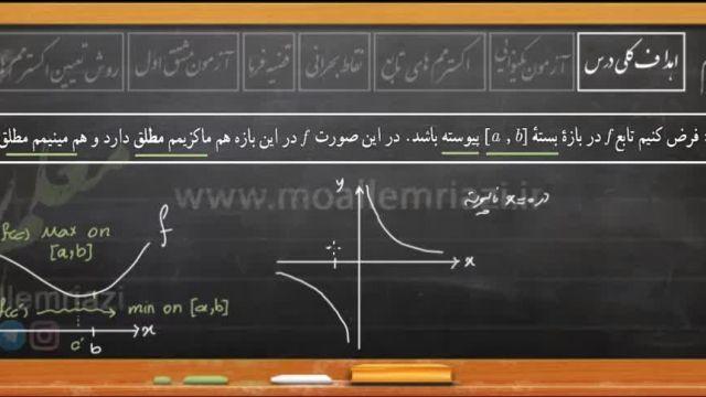 آموزش ریاضی دوازدهم تجربی - فصل پنجم (کاربرد مشتق)