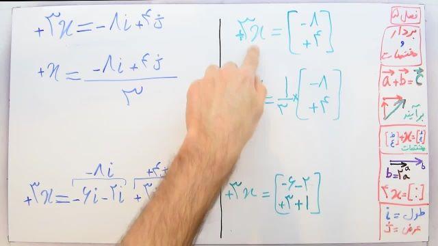 آموزش ریاضی پایه هشتم - فصل پنجم- بخش ششم - معادلات در بردارهای واحد مختصات i و