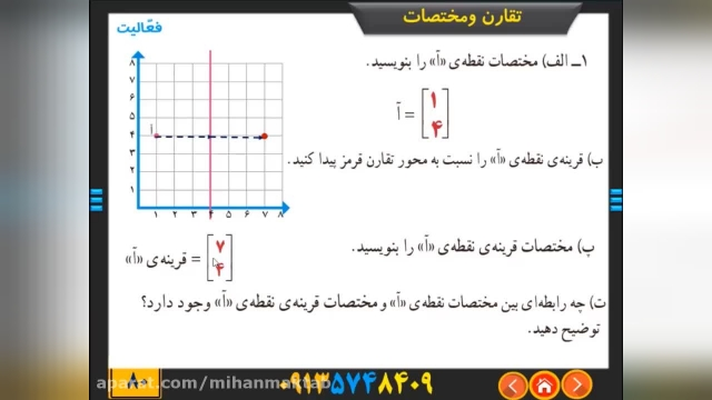 آموزش رایگان ریاضی پایه ششم - فصل 4-  تقارن و مختصات درس چهارم