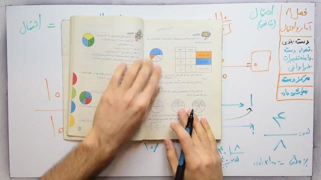 آموزش ریاضی پایه هشتم - فصل هشتم -بخش سوم- احتمال یا اندازه گیری شانس
