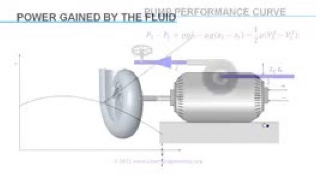 ویدئو آموزشی درباره طراحی مفهومی پمپ سانتری فیوژال