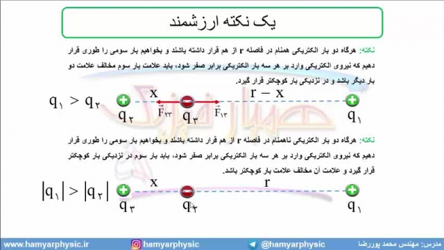 جلسه 29 فیزیک یازدهم- الکتریسته ساکن تست تجربی93- مدرس محمد پوررضا