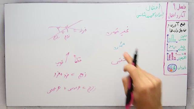 آموزش ریاضی پایه هفتم - فصل نهم- بخش سوم - احتمال و تجربه و اندازه گیری شانس