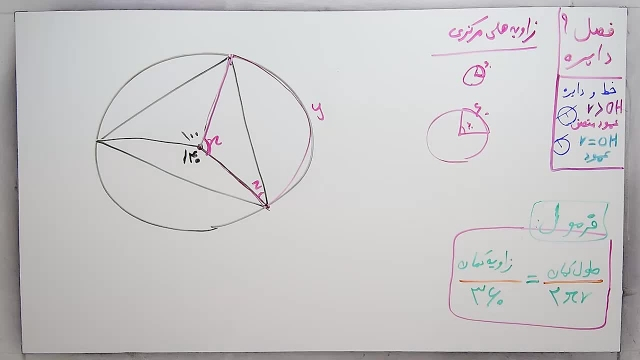 آموزش ریاضی پایه هشتم - فصل نهم -بخش دوم -زاویه های مرکزی و طول کمان