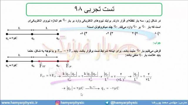جلسه 28 فیزیک یازدهم- الکتریسته ساکن تست تجربی 98- مدرس محمد پوررضا
