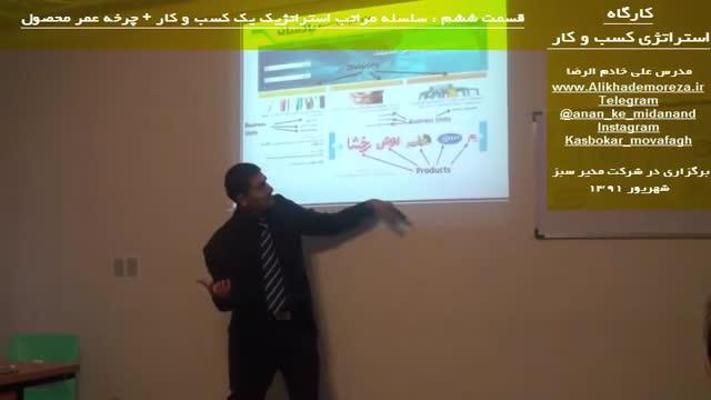 کارگاه آموزشی استراتژی راه اندازی و توسعه کسب و کار | علی خادم الرضا | قسمت شش