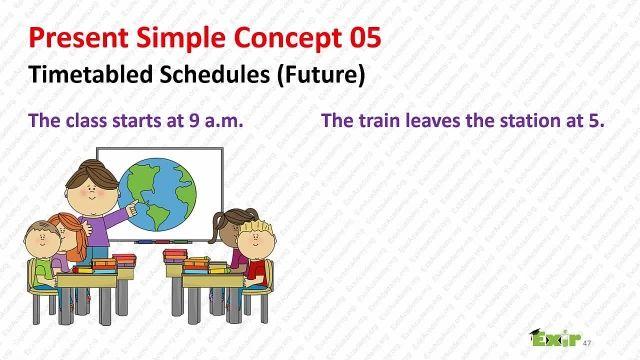 دانلود رایگان دوره کامل آموزش IELTS -گرامر - کاربرد شماره 5 زمان حال ساده