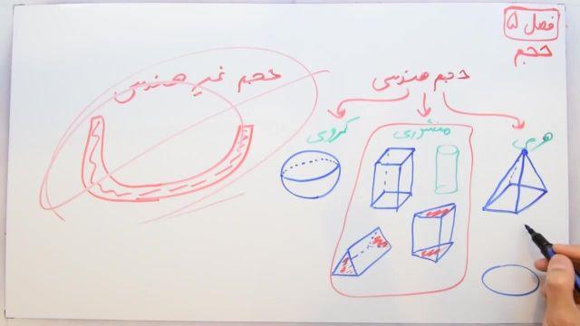 آموزش ریاضی پایه هفتم - فصل ششم- بخش دوم -معرفی حجم های هندسی